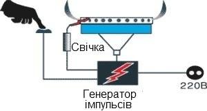 Схема електропідпалу