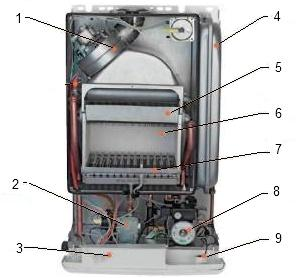 Image: arrangement of gas boiler.