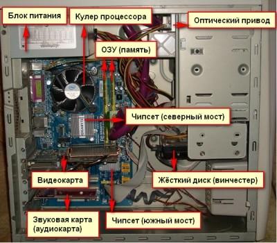 Изображение: Устройство компьютера