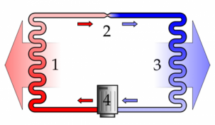 Функциональная схема холодильника.