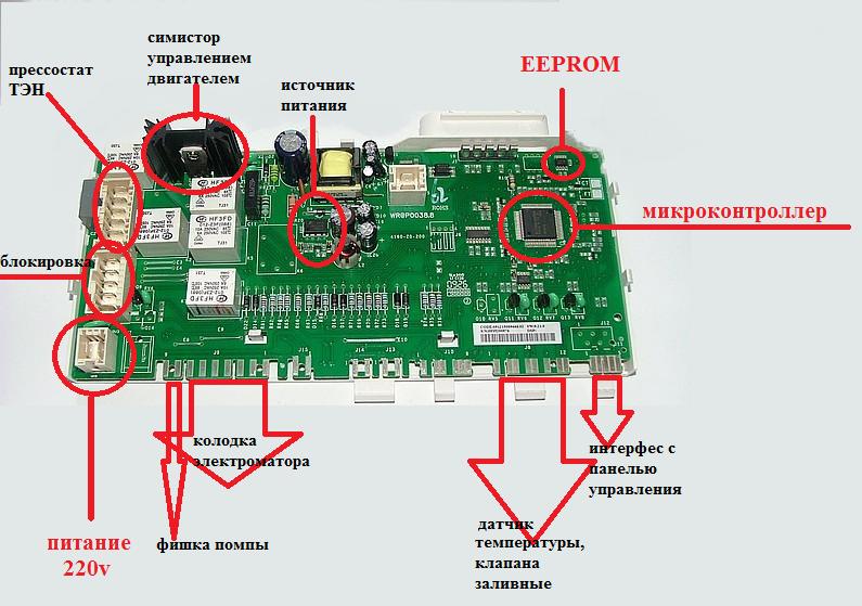 Ремонт электронного модуля стиральных машин своими руками